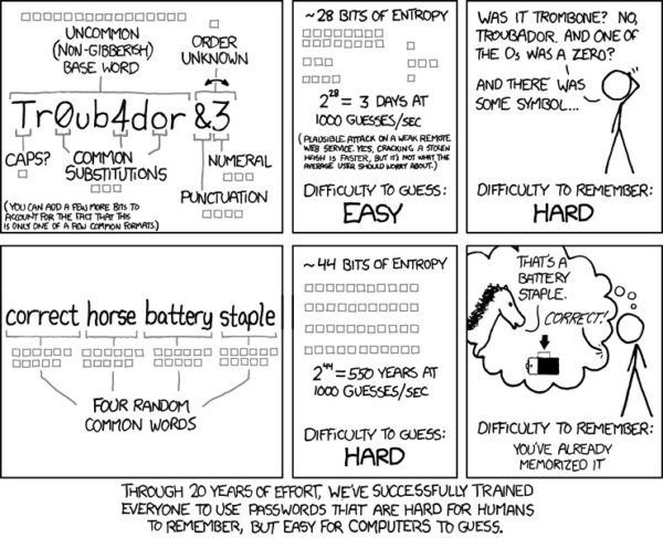 """Password strength."" Source: xkcd.com"