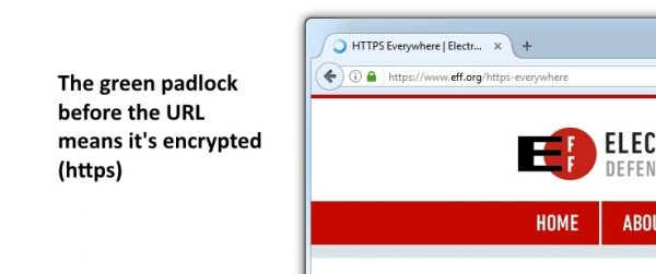 HTTPS everywhere download site, https encrypted