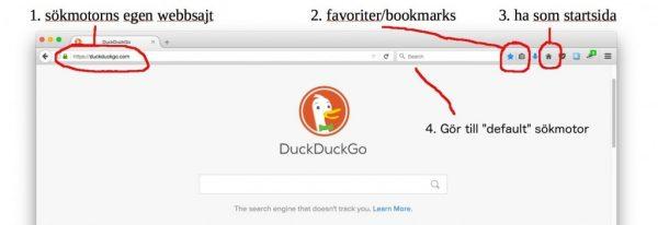 Sökmotor sekretess: Fyra olika sätt att komma åt en sökmotor (exemplet taget från Firefox)
